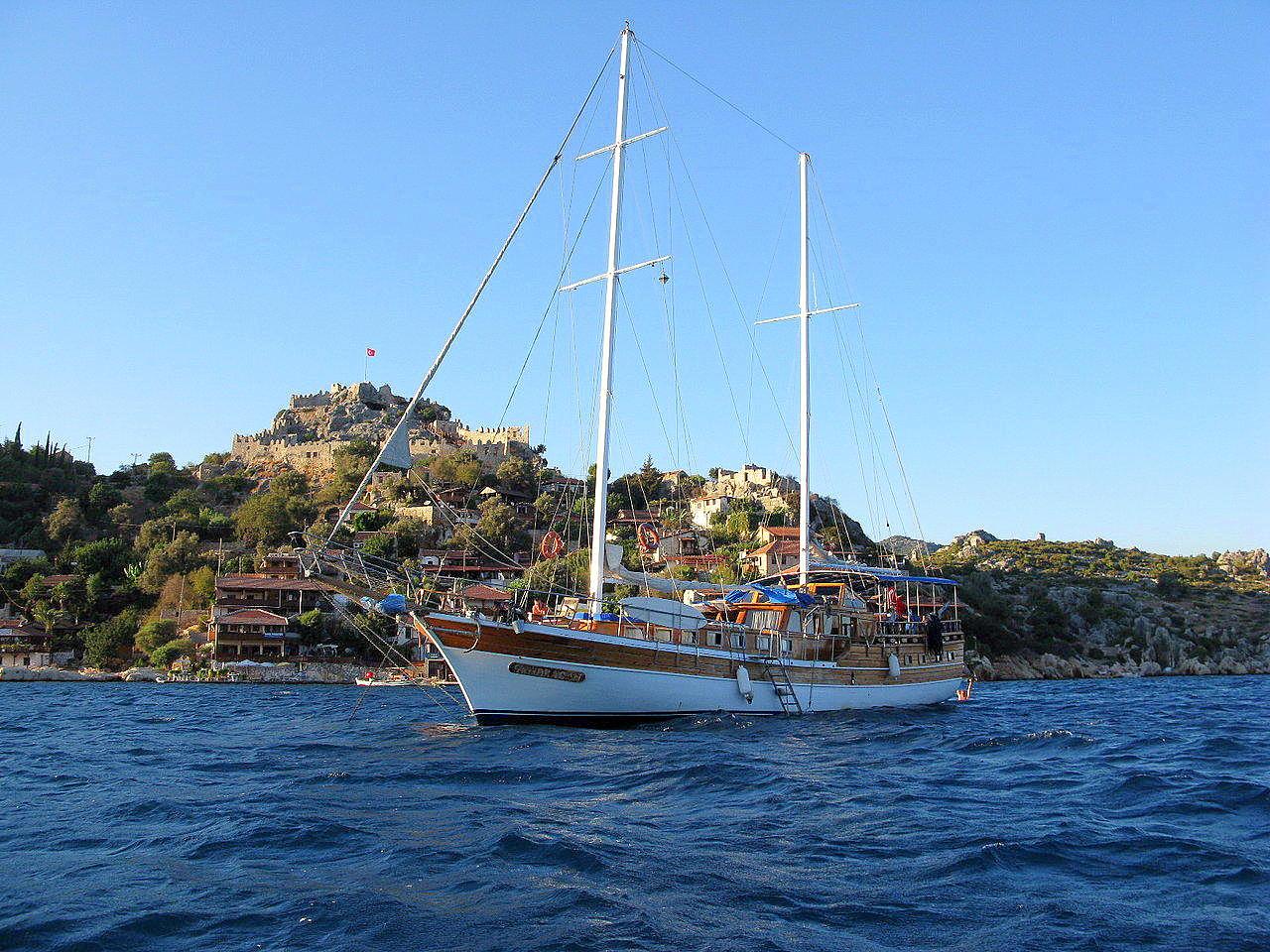 Yacht Sandracan